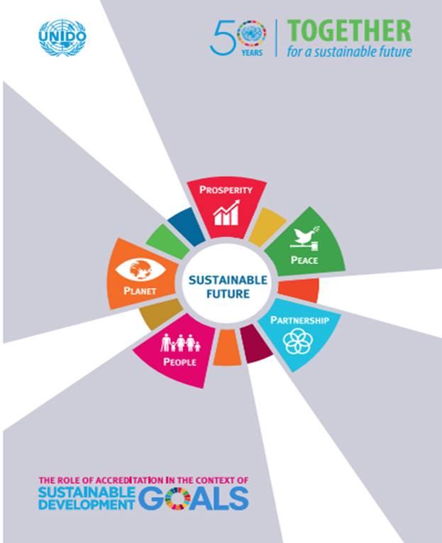 UNIDO SDGs